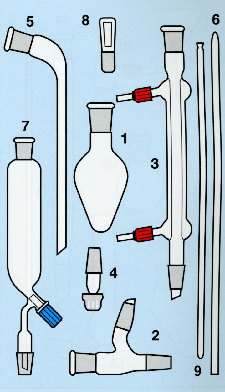423 a practical skills ellesmere ocr a level chemistry basic organic chemistry set 9 items urtaz Gallery